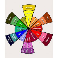 On a colour wheel you can see that orange/red tones are opposite to blue/green tones...